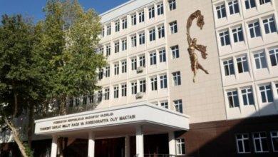 Photo of В Хорезме образован филиал государственной академии хореографии Узбекистана